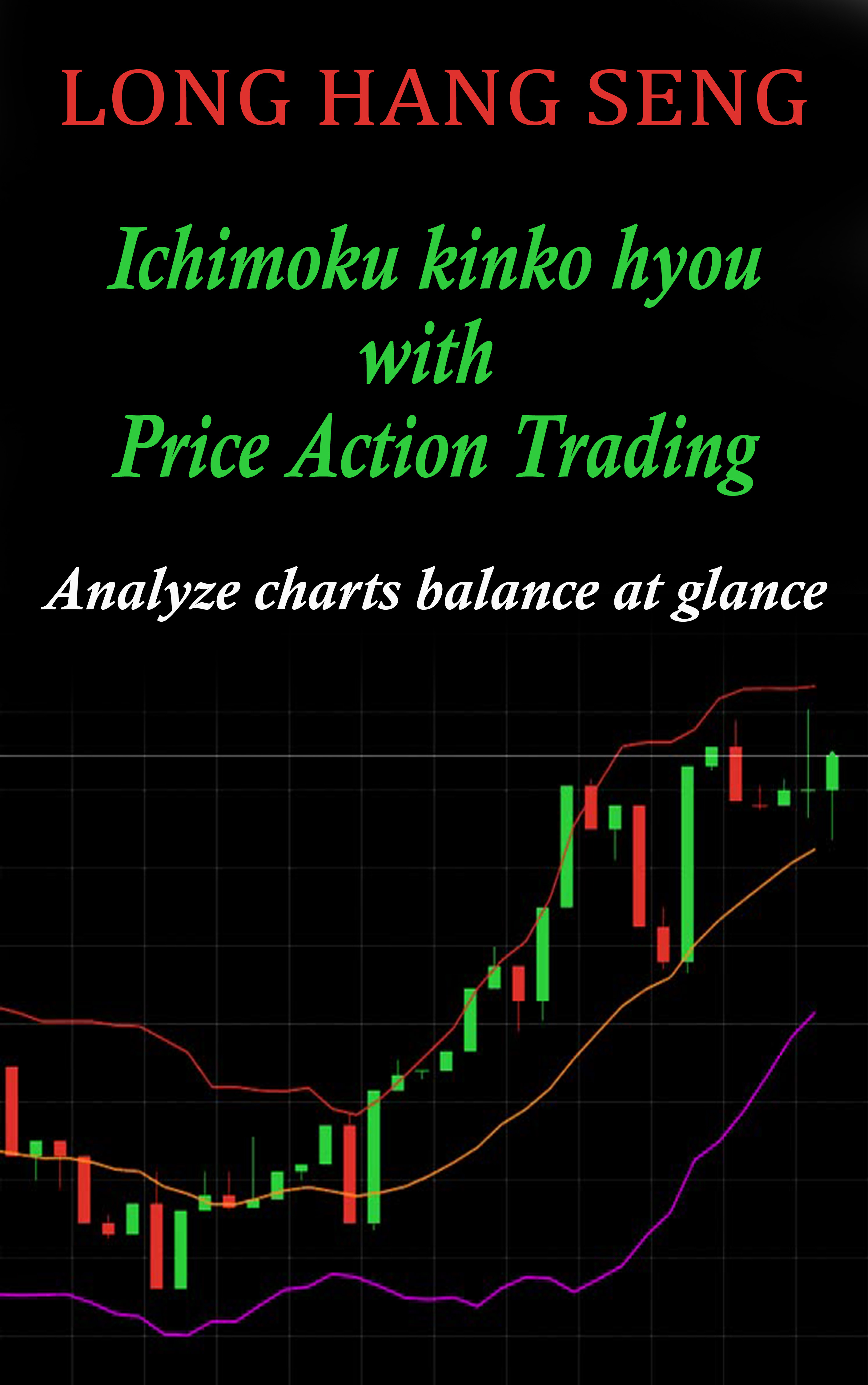 Ichimoku kinko hyou with candlestick price action Trading: Analyze charts balance at a glance