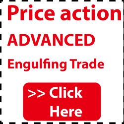 price action engulfing trade